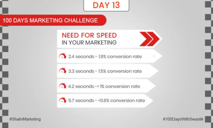 Need for speed in your marketing – 100 Days Marketing Challenge