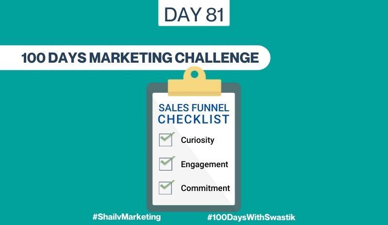 Sales Funnel Checklist – 100 Days Marketing Challenge