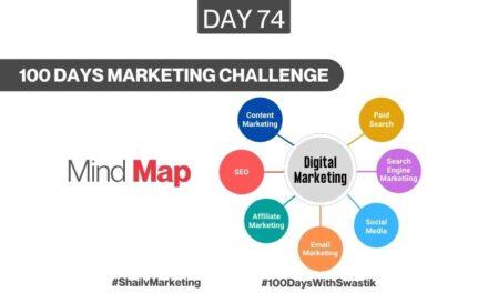 Mind Map – 100 Days Marketing Challenge