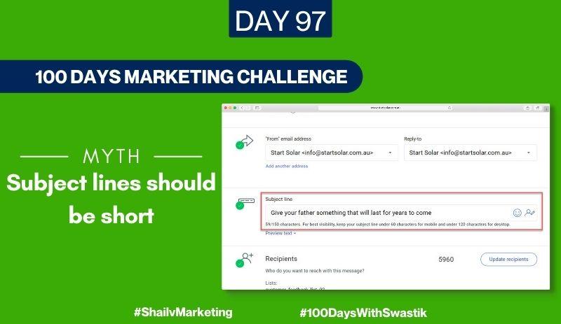 Myth Subject lines should be short – 100 Days Marketing Challenge