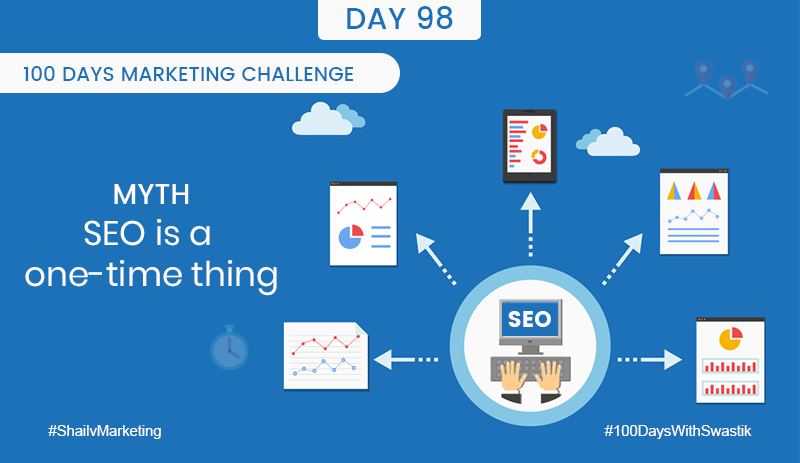 Myth SEO is one-time thing – 100 Days Marketing Challenge